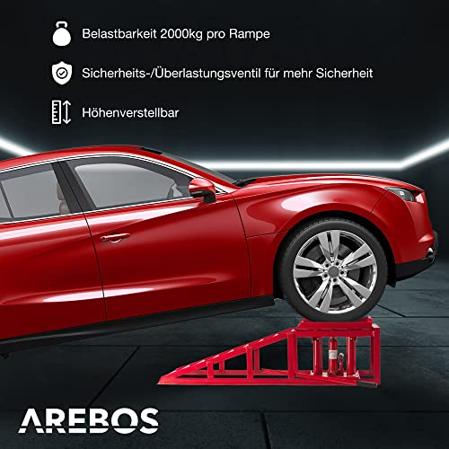 Arebos - 2